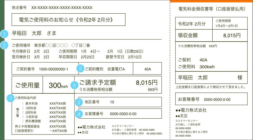電気料金明細書のイメージ